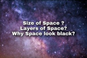What is Space