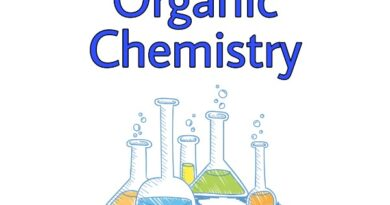 How organic chemistry is important to everyday living
